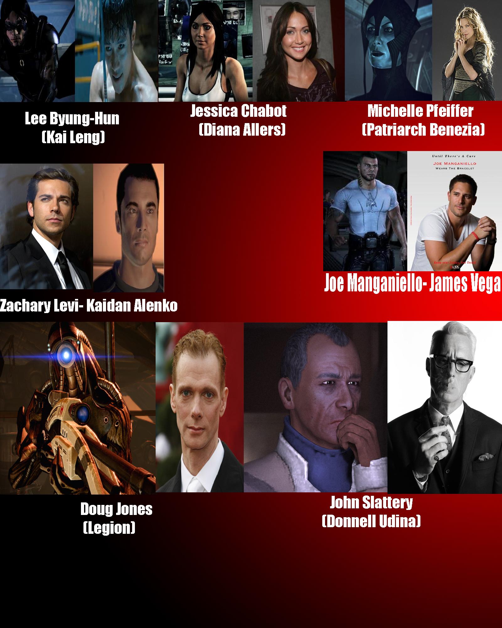 Mass Effect Live Wallpaper: Mass Effect Fan-Cast Part III By MoviezAreMyLife On DeviantArt