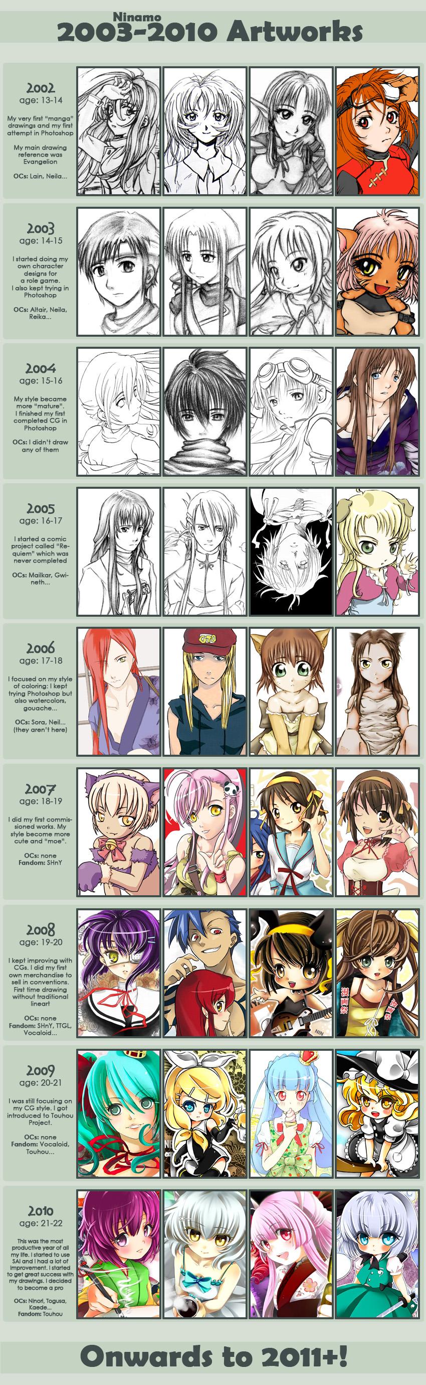 2002-2010 Improvement Meme by Ninamo-chan