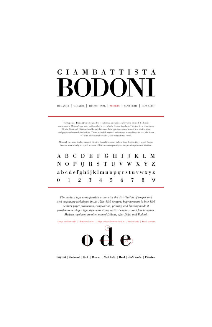 Modern Type Classification By Nokari On DeviantArt