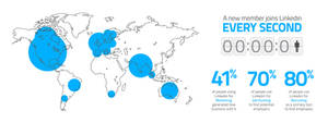 Linkedin Infographic by nokari