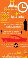 Iqraaly Infographic