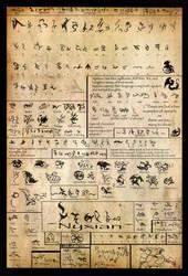The Nyxian Language- FIN by Senaru