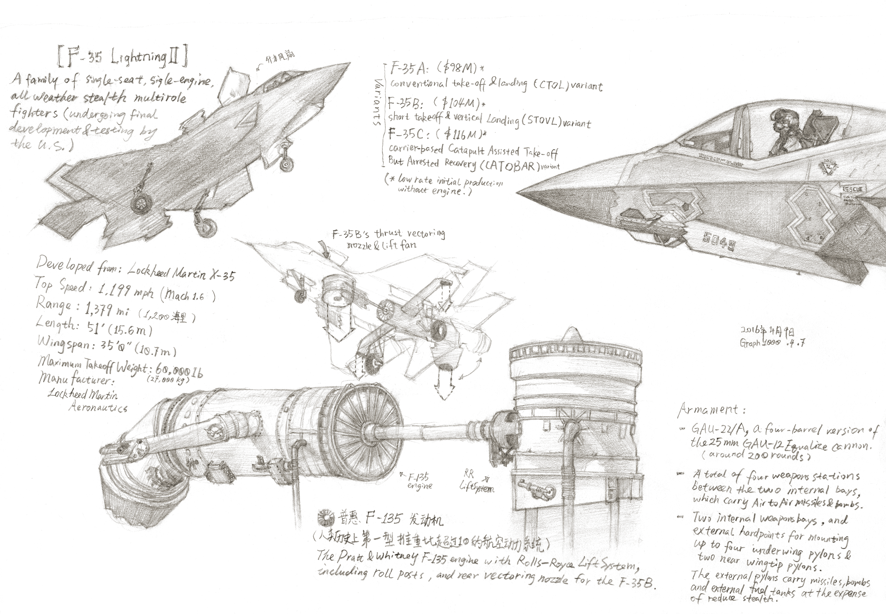 study notes of f 35 lightning ii fighter jet by rainy. Black Bedroom Furniture Sets. Home Design Ideas