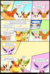 ES: Chapter 5 -page 19-