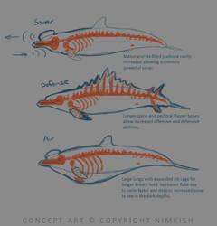 Mutation Concepts