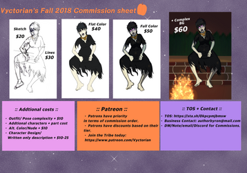 New sheet in description [Dated Prices] by Vyctorian