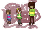 Frisk, Chara, and Kris- Undertale