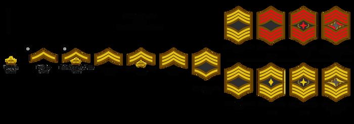 RRA Enlisted Ranks [v.3]