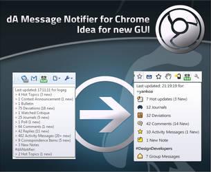 dA Message Notifier for Chrome by yankoa