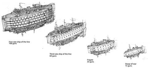 The Aero Fleet of Northern Confederation by yau88hse