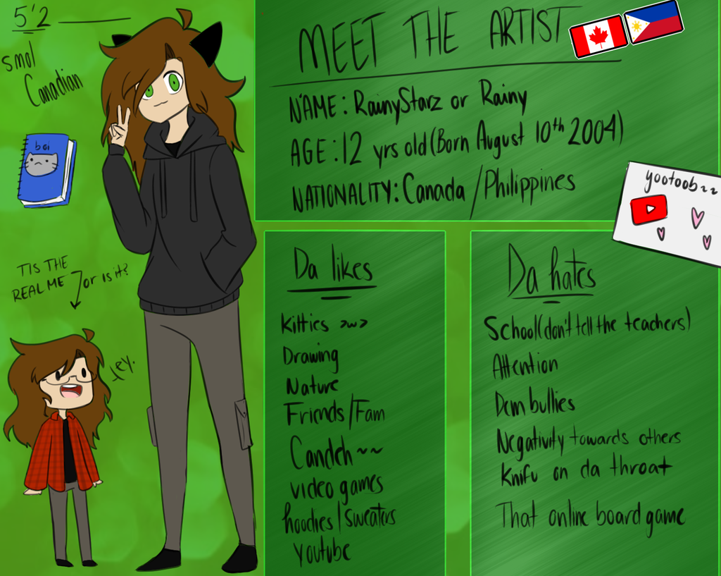 Meet the Artist by RainyStarz101