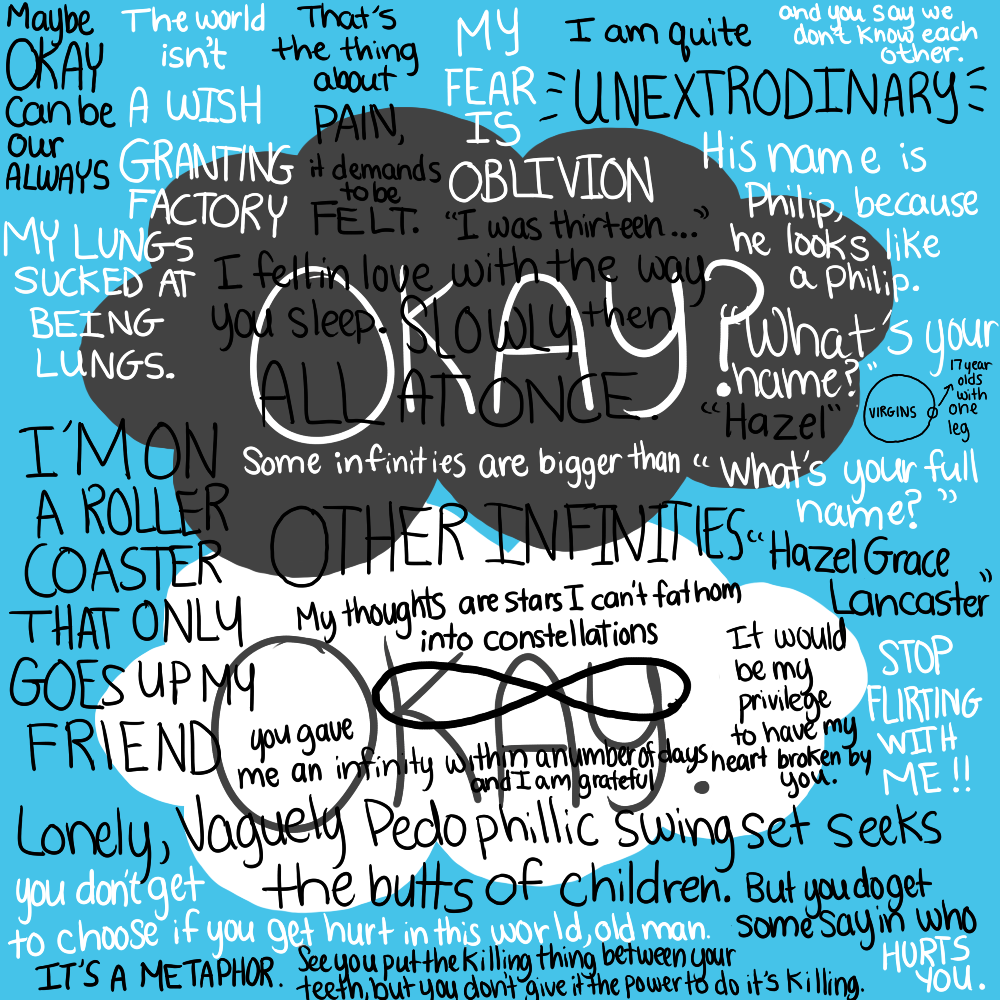 Okay Okay Wallpaper Okay okay tfios quotes...
