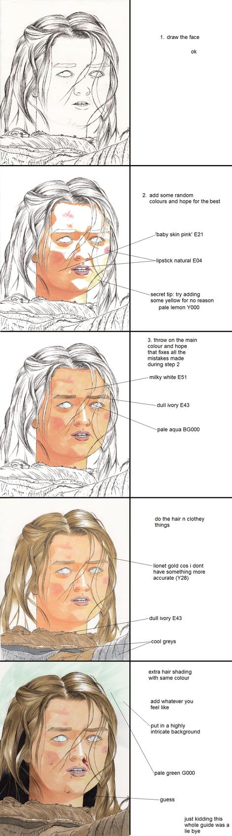 Copic process by Zalfurius