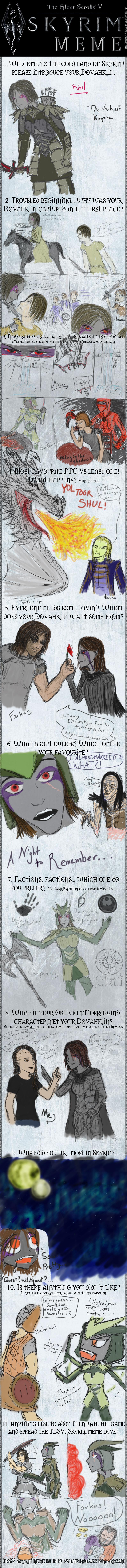Skyrim Meme: Rizel by Nighthawk42