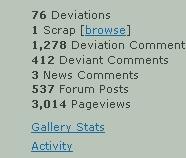 Over 3000 by EmranIsDead