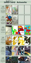 2003-2013 Improvement by Gpotious