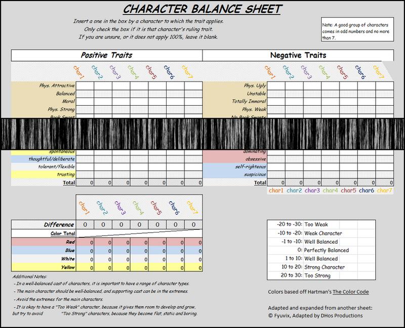 Character Balance Spreadsheet by Tankitha