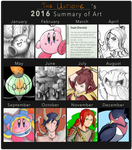 2016 Art Summary by TheUltione
