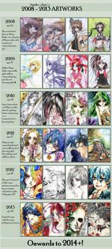 Meme 2008 - 2013