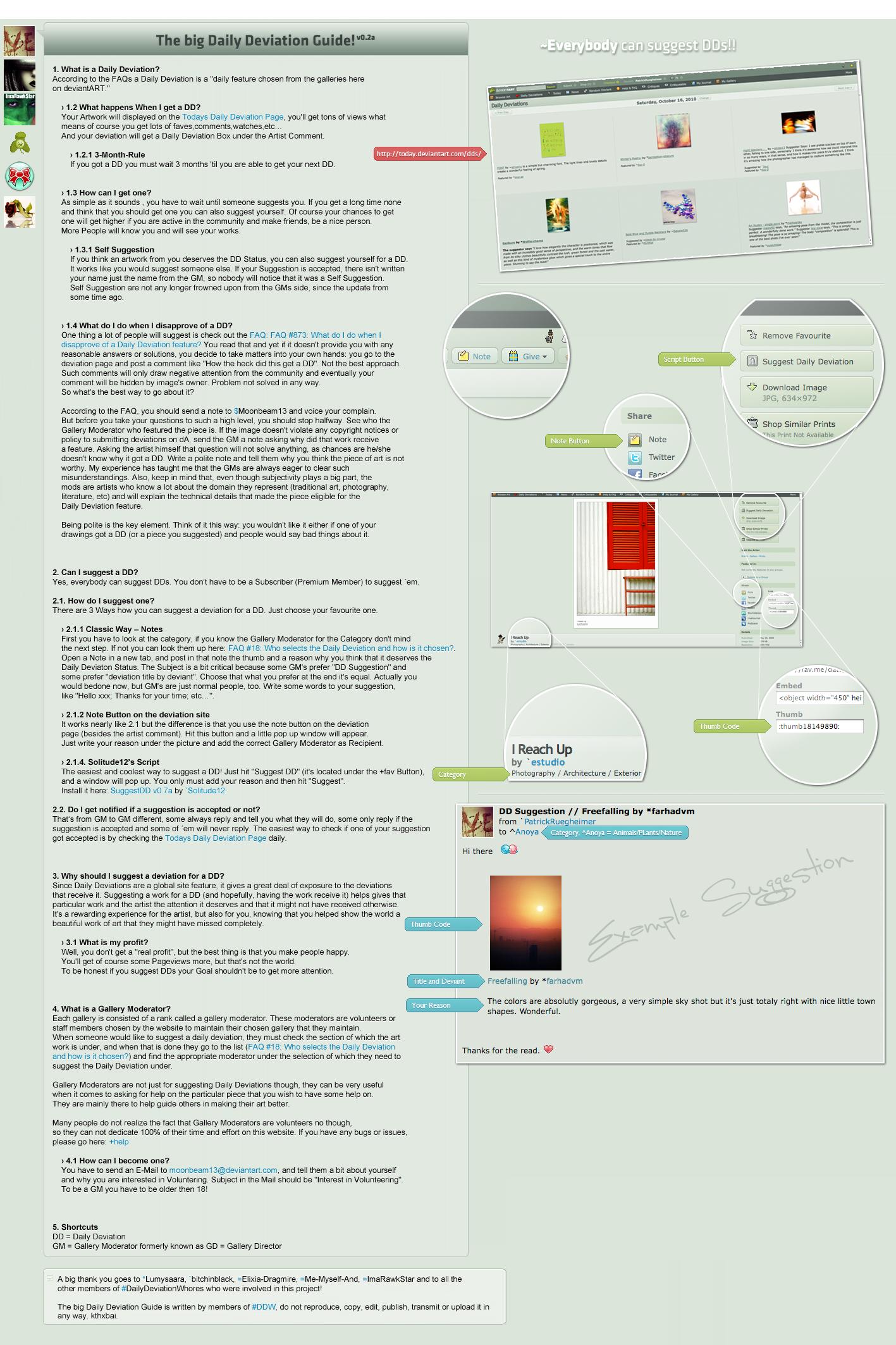 Daily Deviation Guide v0.2a by PatrickRuegheimer