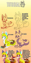 NOT SO DETAILED PAINTING TUTORIAL! by Pand-ASS