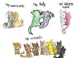 The cats of junior high school
