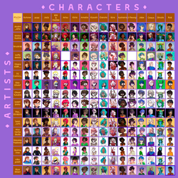 Character VS Artists Collab