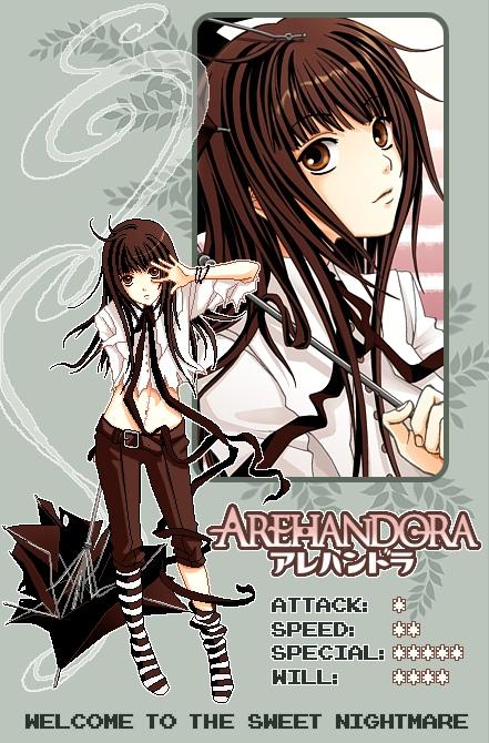 Arehandora's Profile Picture