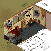 grims room with explained details