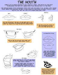 Mouth Tutorial