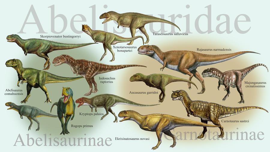 Abelisauridae by atrox...