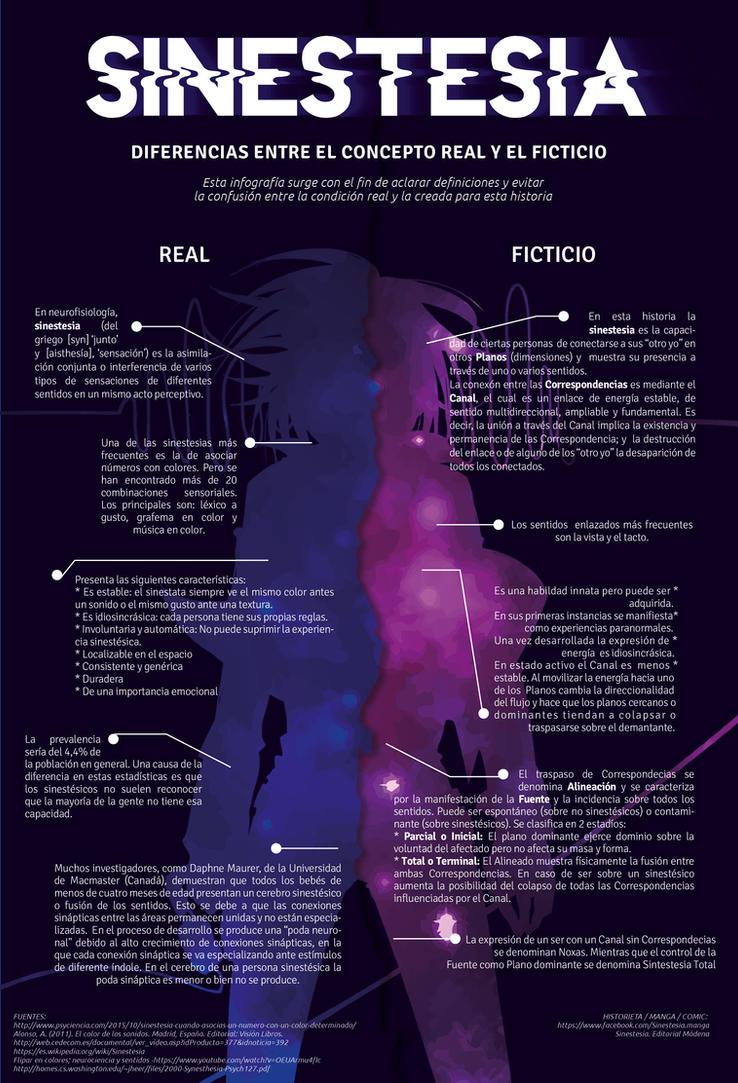 SINESTESIA Infografia by teora