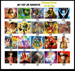 Richard's Top 20 Favorite Animated Movies All Time