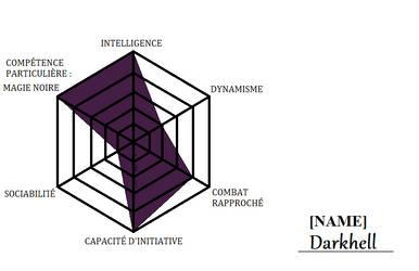 #7) Darkhell