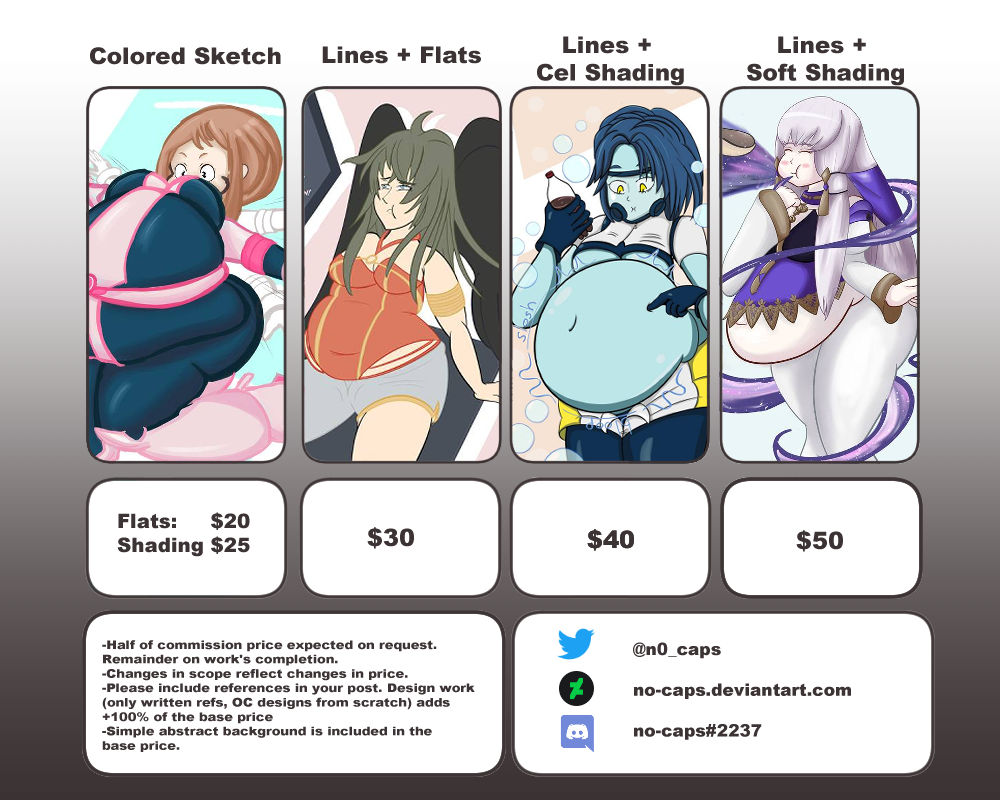 [CLOSED] Commission Information