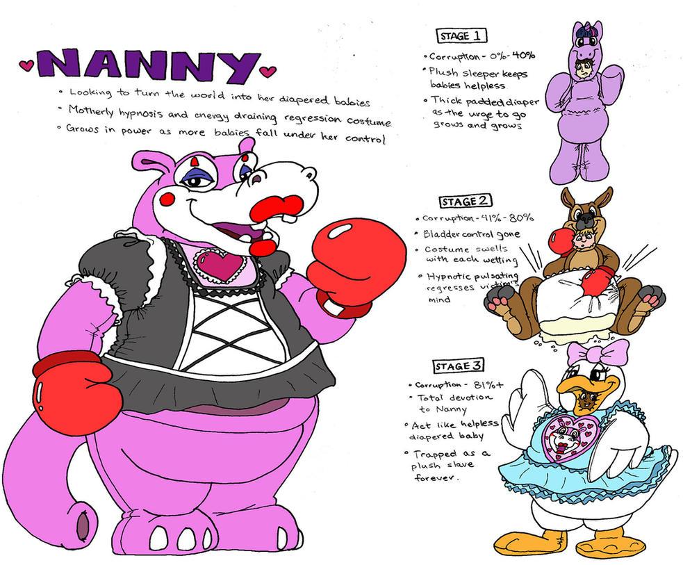 Nanny Abdl Monster By Nibblahfrog On Deviantart