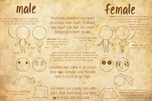 Keronian Anatomy