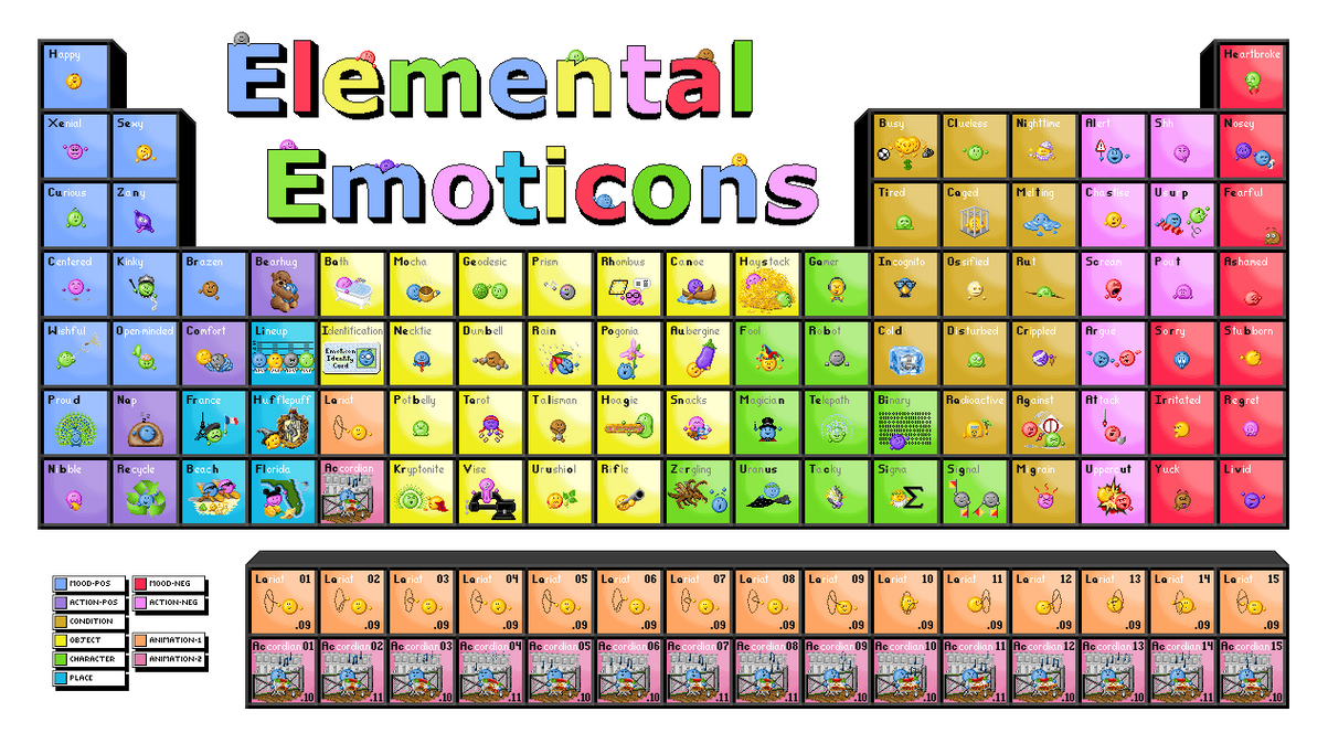 Elemental Emoticons by a-kid-at-heart