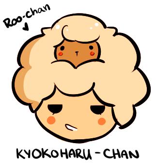 KyokoHaru-Chan's Profile Picture