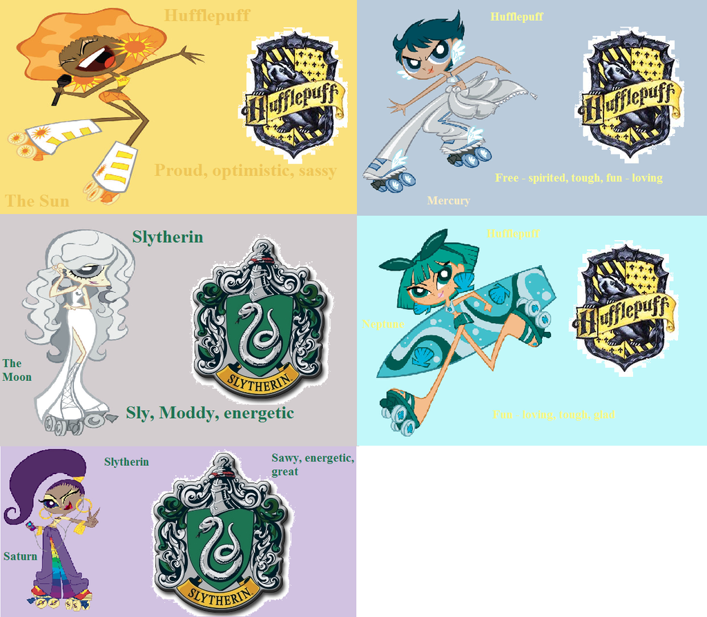 Milky Way and the Galaxy Girls Hogwarts Page 2 by ...