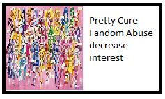 Pretty Cure Fandom Abuse Decrease Interest by Cherryblossomfan1234