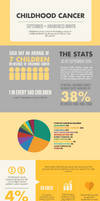 Childhood Cancer Infographic by pixiepot