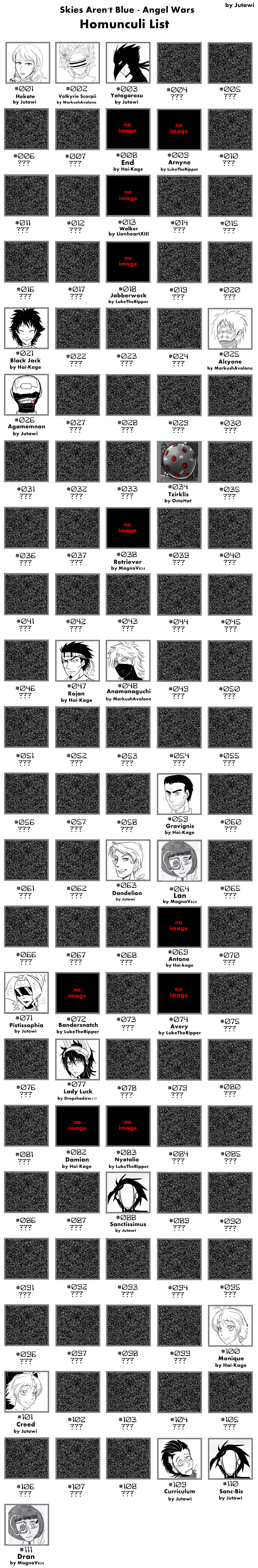SAB-AW: Homunculi list [updated] by jutawi