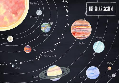 Solar System v 2