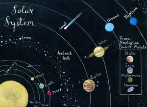 Solar System on Black Paper