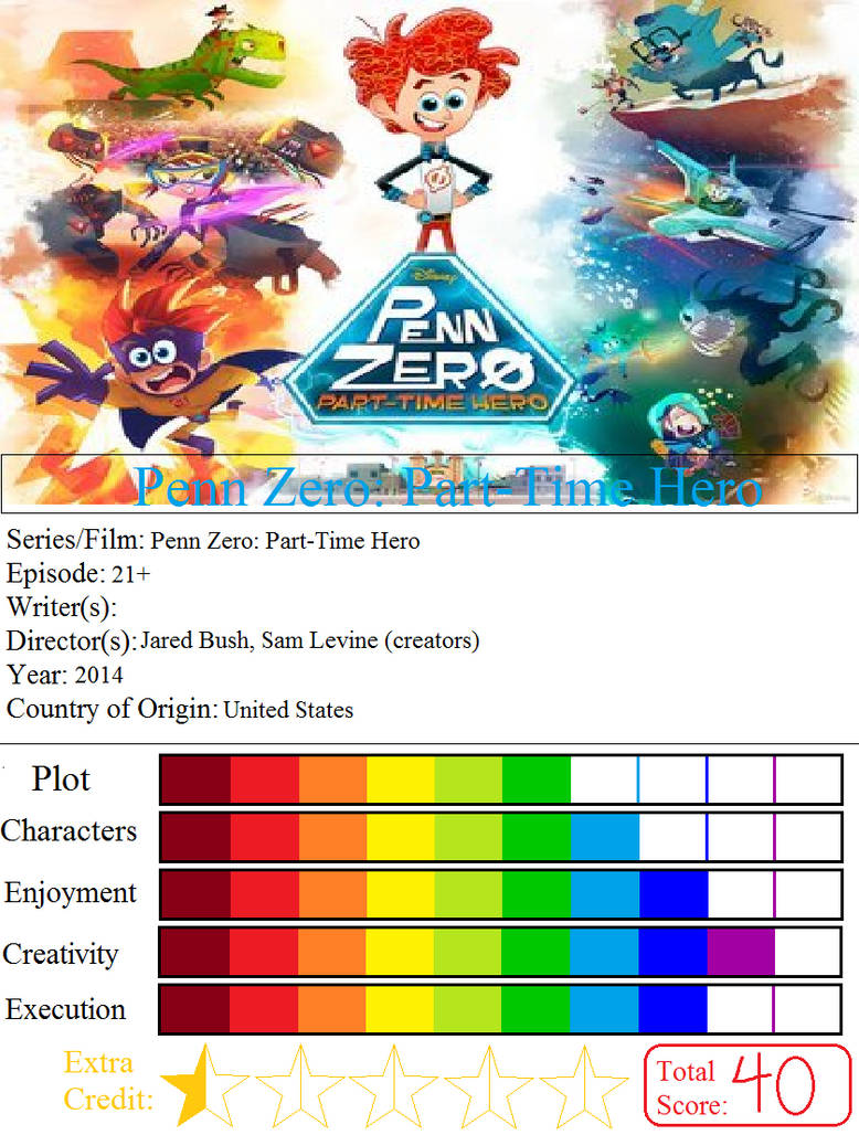 penn zero part time hero characters