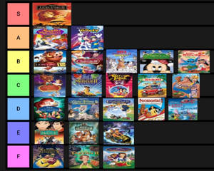 Direct-to-Video Disney Sequel Tier List