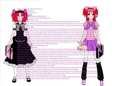 Momoko Kofukuna info by HeartBlissMaid