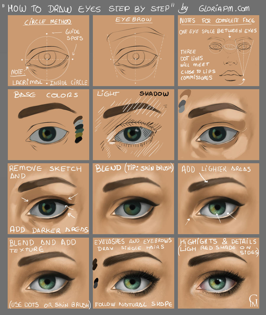 How To Draw Eyes Step By Step By Gloriapm