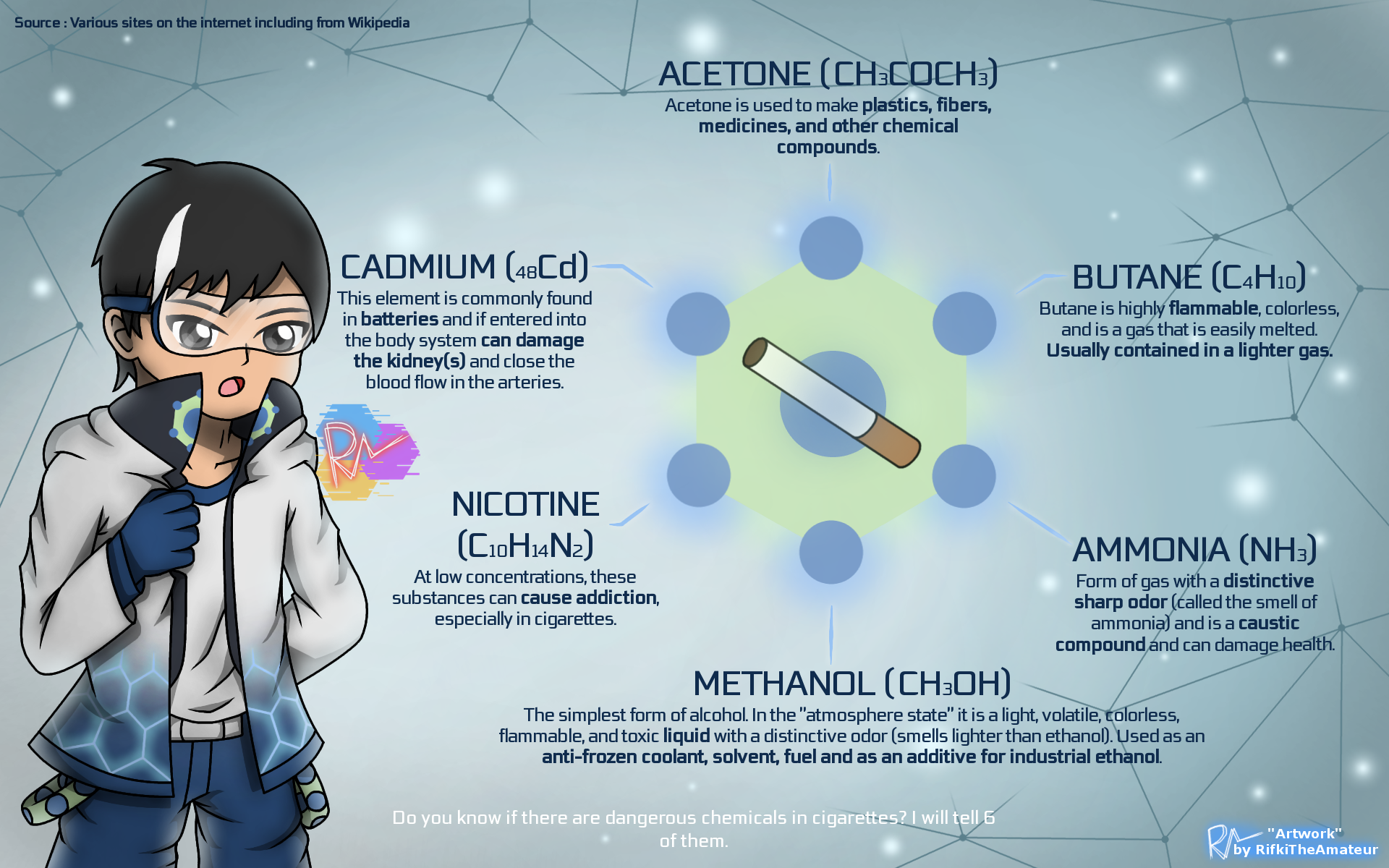 Chemical Compounds from Smoke by RifkiTheAmateur on DeviantArt